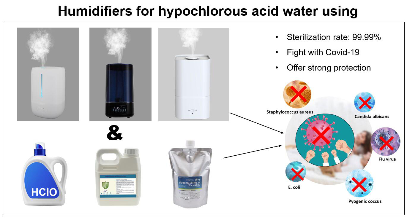 Humidifiers for hypochlorous acid water using