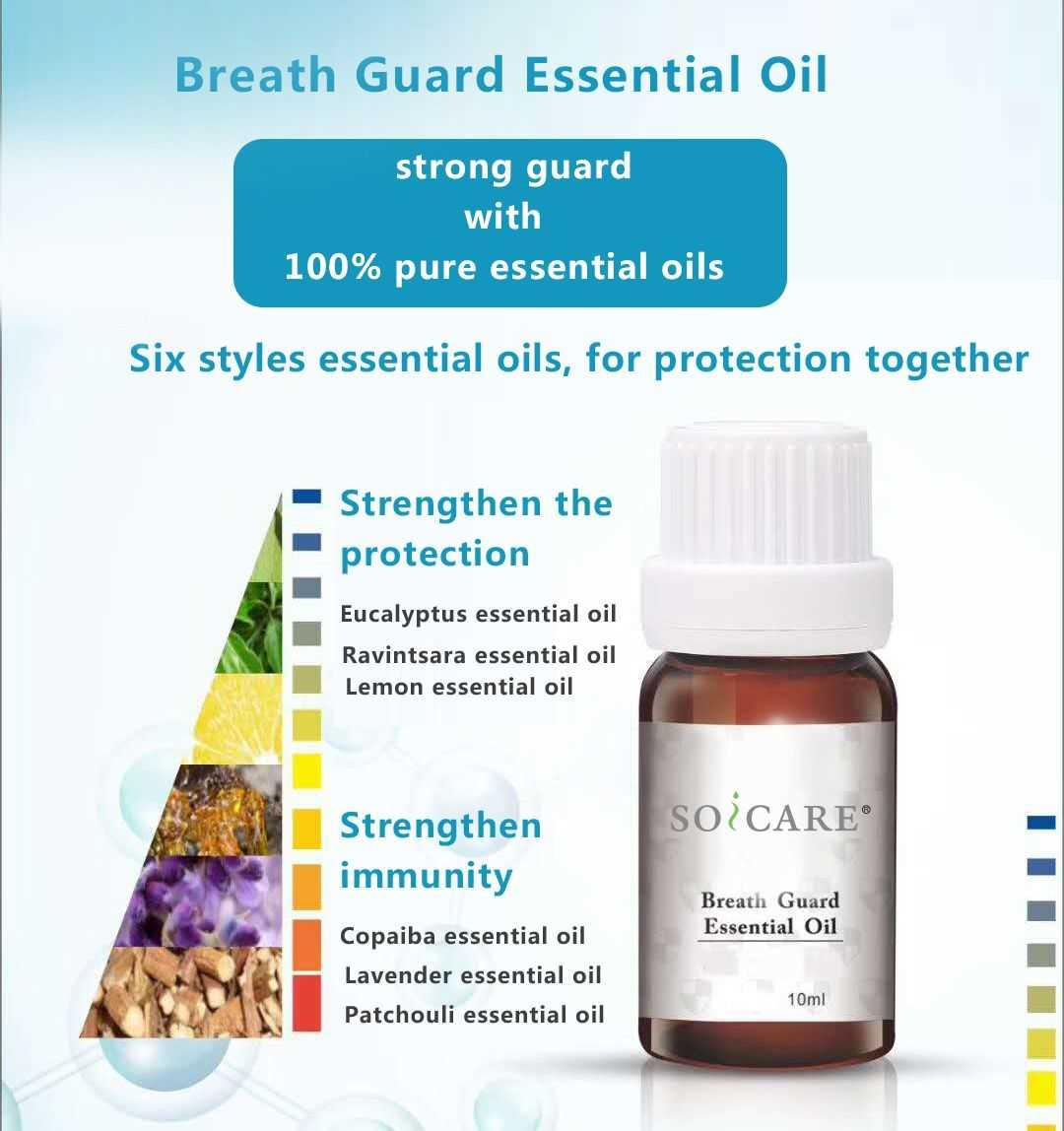 Campurkan minyak pati pelindung nafas minyak pati untuk Diffuser