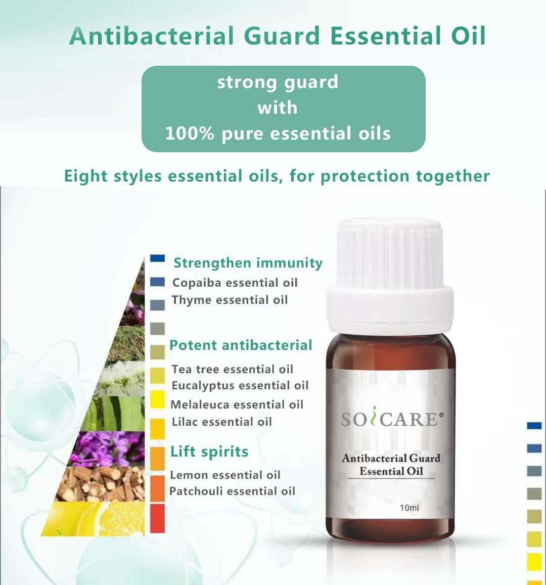 Blend essential oils Antibacterial Guard Essential Oil for Diffuser